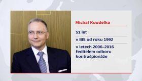 Интервью с директором чешской контрразведки BIS. Дезинформация, пропаганда и российское влияние в Чехии